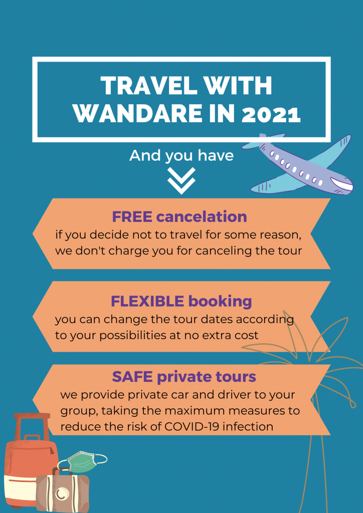 Morocco Travel Covid-19 Information From Wandare